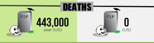 smoking weed vs tobacco